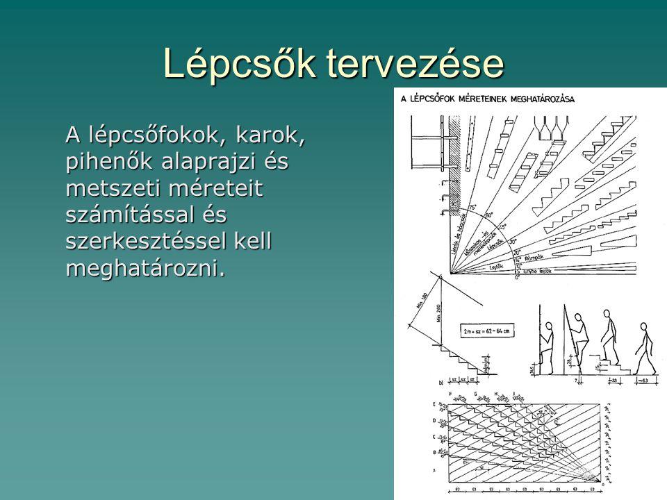 Lépcsők tervezése A lépcsőfokok, karok, pihenők alaprajzi és metszeti méreteit számítással és szerkesztéssel kell meghatározni.
