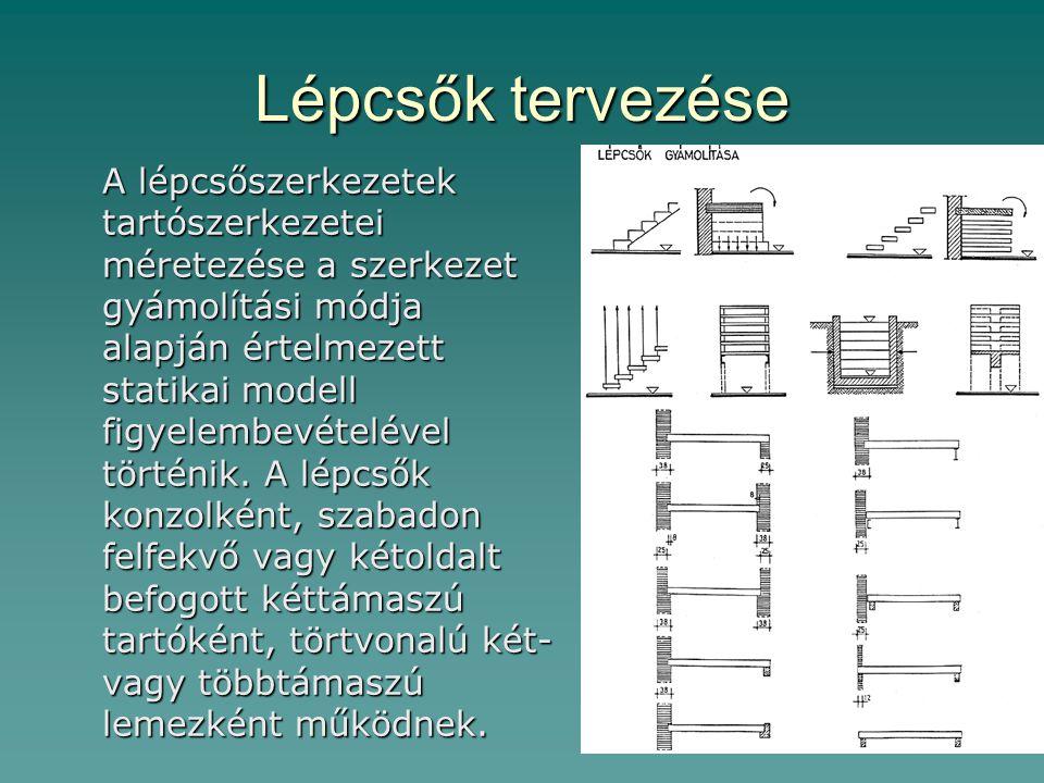 Lépcsők tervezése A lépcsőszerkezetek tartószerkezetei méretezése a szerkezet gyámolítási módja alapján értelmezett statikai modell figyelembevételéve