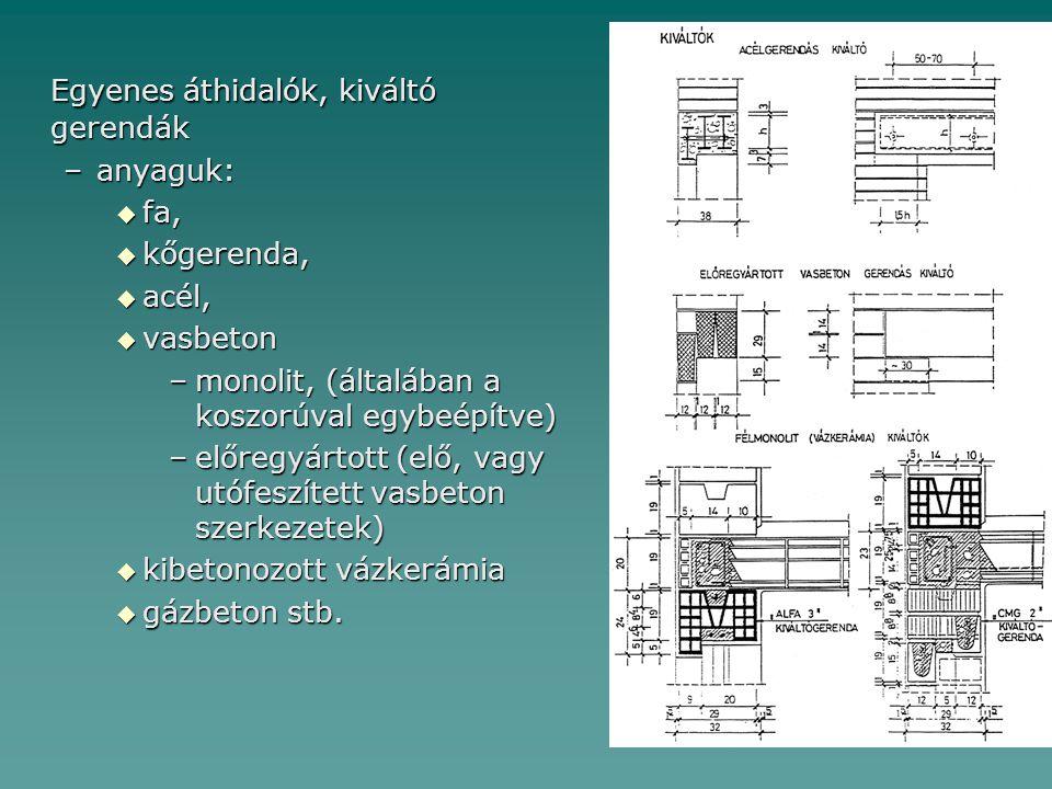 Egyenes áthidalók, kiváltó gerendák –anyaguk:  fa,  kőgerenda,  acél,  vasbeton –monolit, (általában a koszorúval egybeépítve) –előregyártott (elő