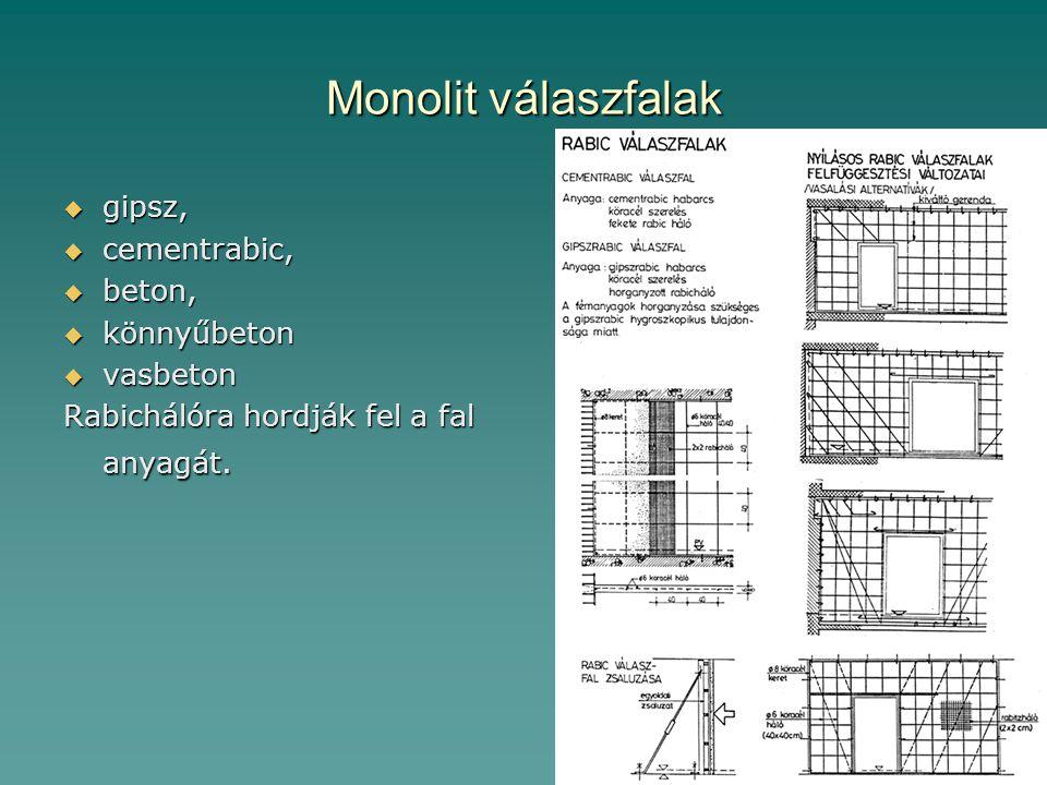 Monolit válaszfalak  gipsz,  cementrabic,  beton,  könnyűbeton  vasbeton Rabichálóra hordják fel a fal anyagát.