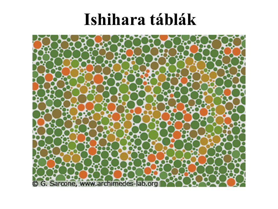 Ishihara táblák