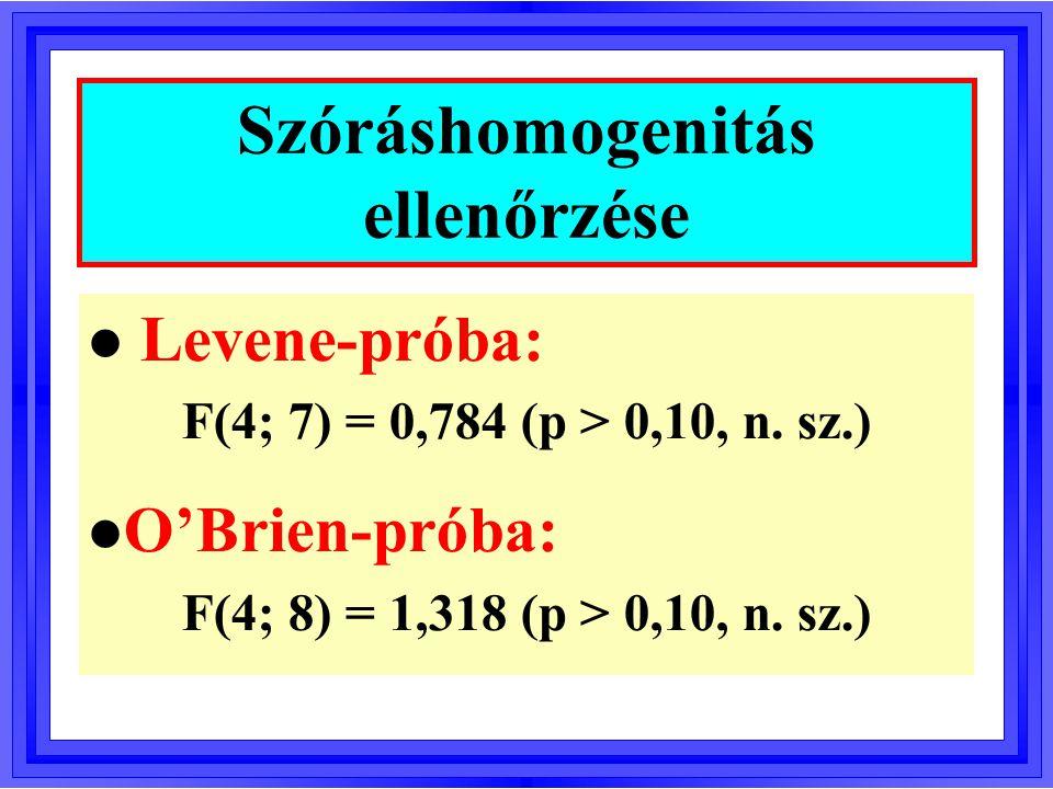 l Levene-próba: F(4; 7) = 0,784 (p > 0,10, n. sz.) l O'Brien-próba: F(4; 8) = 1,318 (p > 0,10, n. sz.) Szóráshomogenitás ellenőrzése