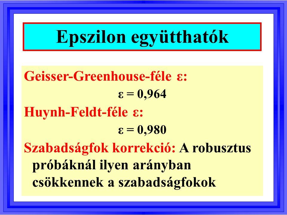 Geisser-Greenhouse-féle ε: ε = 0,964 Huynh-Feldt-féle ε: ε = 0,980 Szabadságfok korrekció: A robusztus próbáknál ilyen arányban csökkennek a szabadság