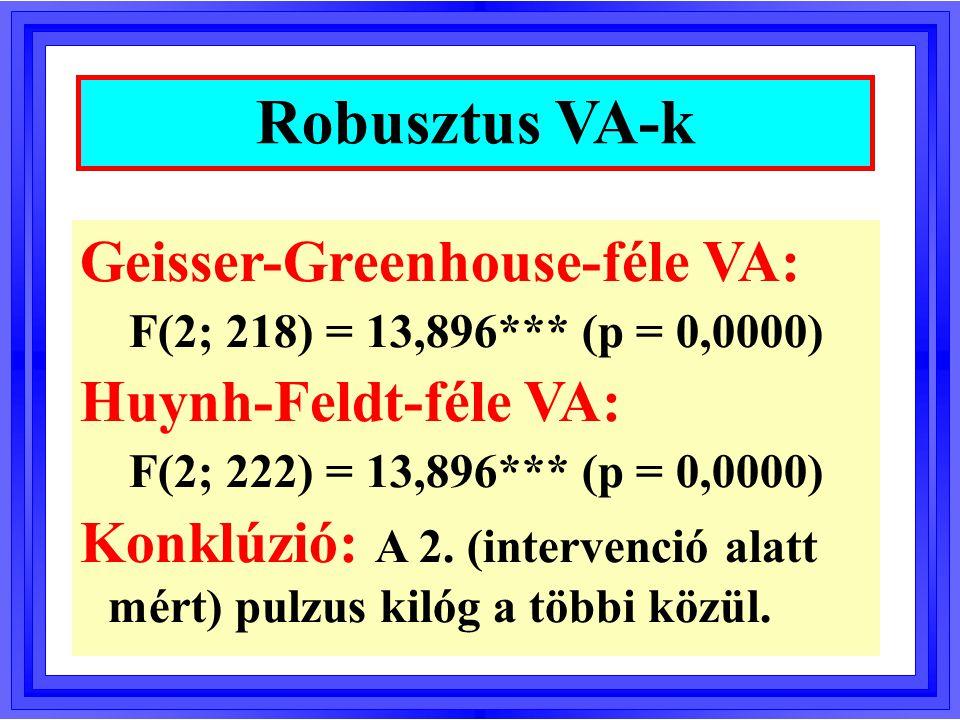Geisser-Greenhouse-féle VA: F(2; 218) = 13,896*** (p = 0,0000) Huynh-Feldt-féle VA: F(2; 222) = 13,896*** (p = 0,0000) Konklúzió: A 2. (intervenció al