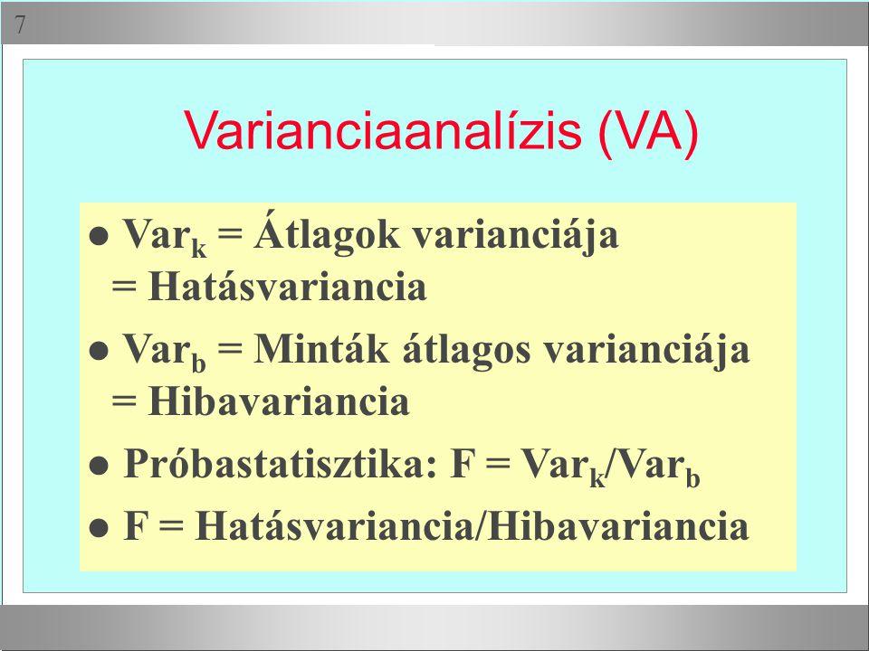  Varianciaanalízis (VA) l Var k = Átlagok varianciája = Hatásvariancia l Var b = Minták átlagos varianciája = Hibavariancia l Próbastatisztika: F = V
