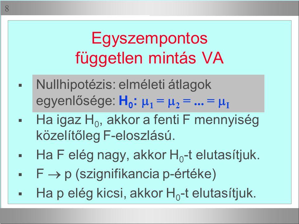  Egyszempontos független mintás VA  Nullhipotézis: elméleti átlagok egyenlősége: H 0 :  1 =  2 =... =  I  Ha igaz H 0, akkor a fenti F mennyiség