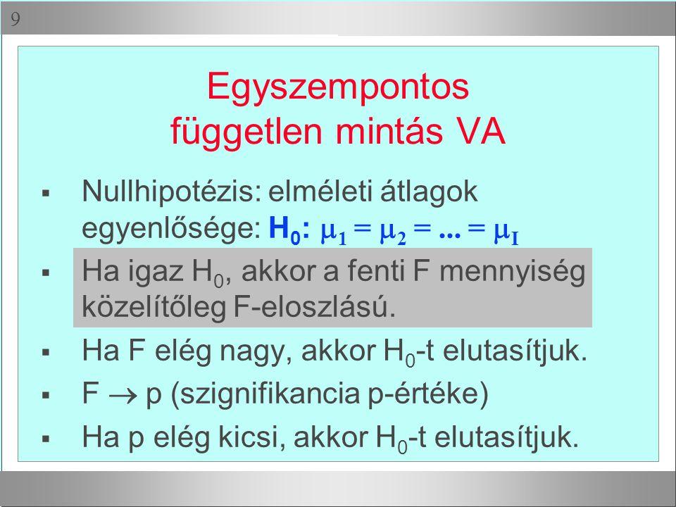  Egyszempontos független mintás VA  Nullhipotézis: elméleti átlagok egyenlősége: H 0 :  1 =  2 =...