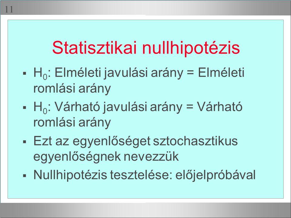  Statisztikai nullhipotézis  H 0 : Elméleti javulási arány = Elméleti romlási arány  H 0 : Várható javulási arány = Várható romlási arány  Ezt az