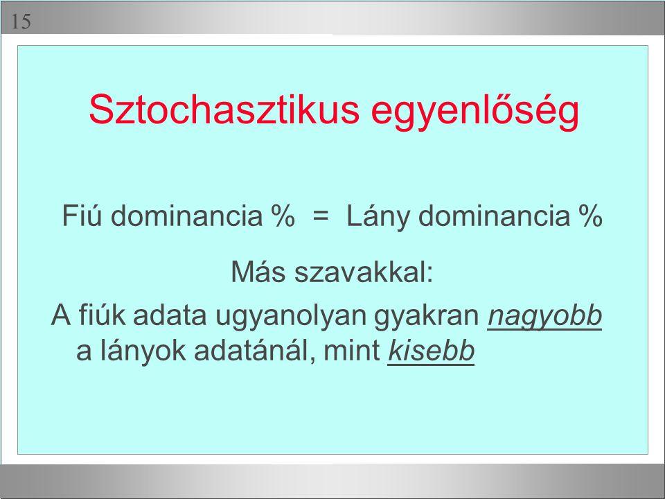  Sztochasztikus egyenlőség Fiú dominancia % = Lány dominancia % Más szavakkal: A fiúk adata ugyanolyan gyakran nagyobb a lányok adatánál, mint kiseb