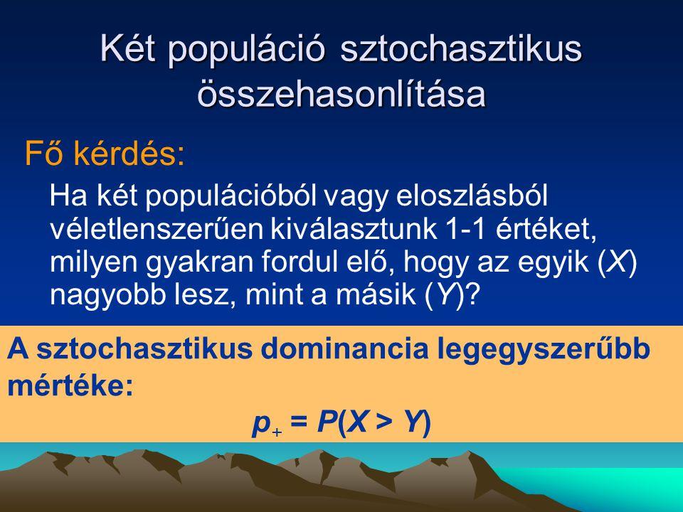 Két populáció sztochasztikus összehasonlítása Fő kérdés: Ha két populációból vagy eloszlásból véletlenszerűen kiválasztunk 1-1 értéket, milyen gyakran