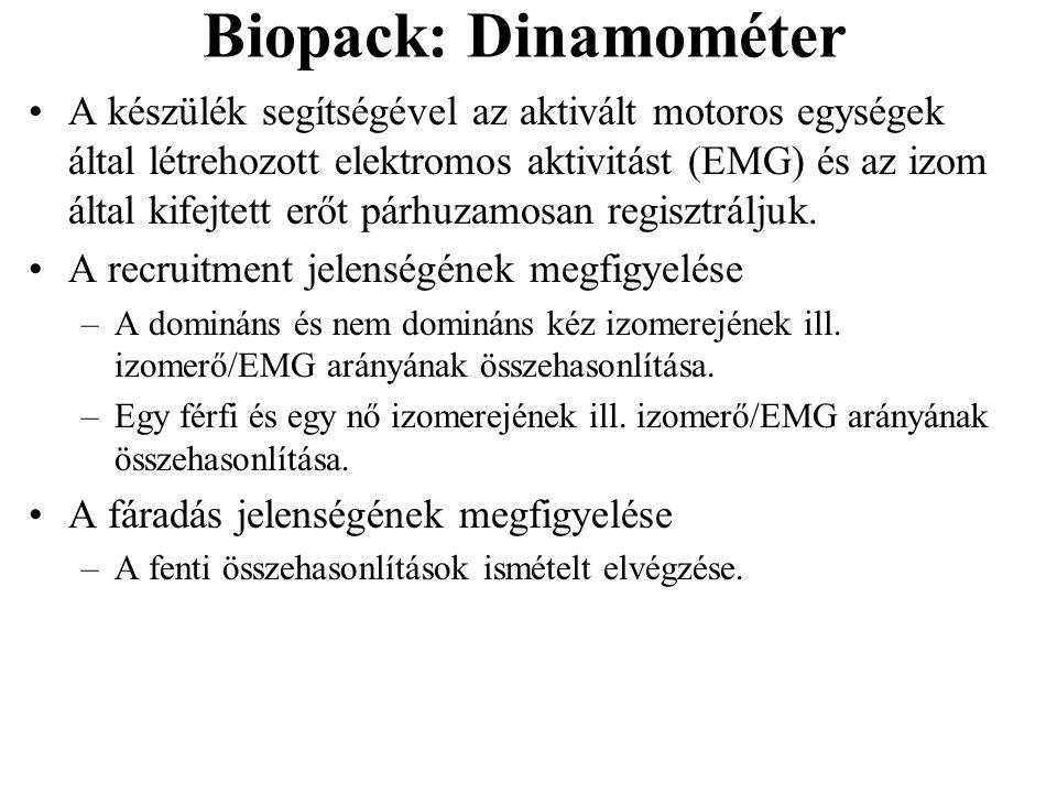 Biopack: Dinamométer A készülék segítségével az aktivált motoros egységek által létrehozott elektromos aktivitást (EMG) és az izom által kifejtett erő