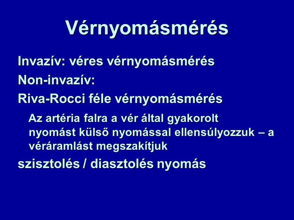 Vérnyomásmérés Invazív: véres vérnyomásmérés Non-invazív: Riva-Rocci féle vérnyomásmérés Az artéria falra a vér által gyakorolt nyomást külső nyomássa
