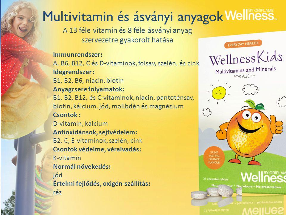 Multivitamin és ásványi anyagok A 13 féle vitamin és 8 féle ásványi anyag szervezetre gyakorolt hatása Immunrendszer: A, B6, B12, C és D-vitaminok, fo