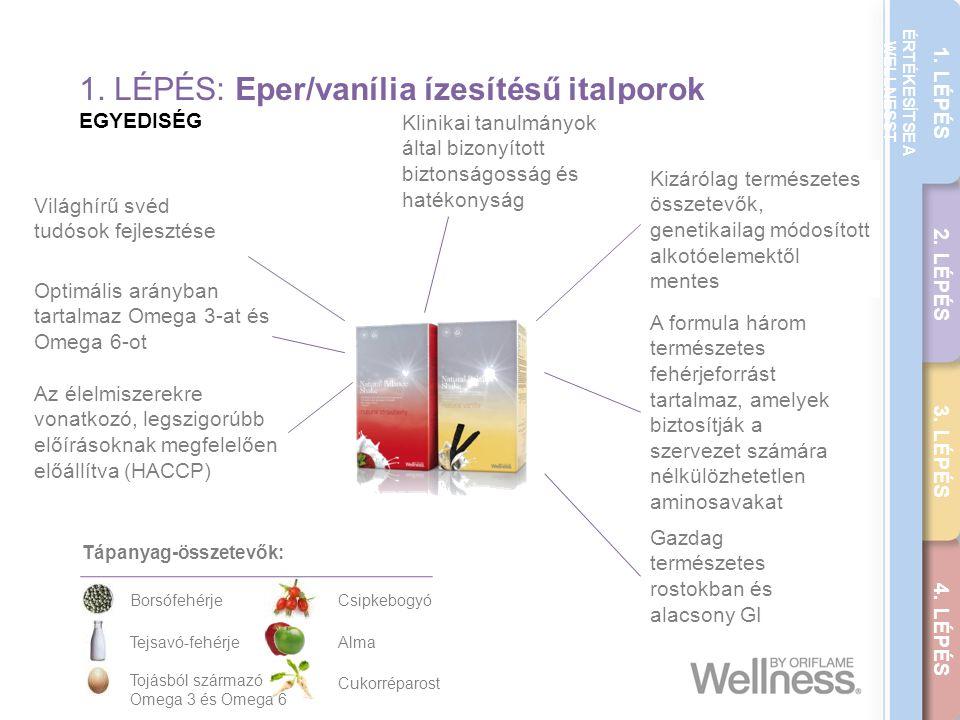 THE WELLNESS CAREER GUIDE 1. LÉPÉS 2. LÉPÉS 3. LÉPÉS 4. LÉPÉS ÉRTÉKESÍTSE A WELLNESST 1. LÉPÉS: Eper/vanília ízesítésű italporok EGYEDISÉG Világhírű s
