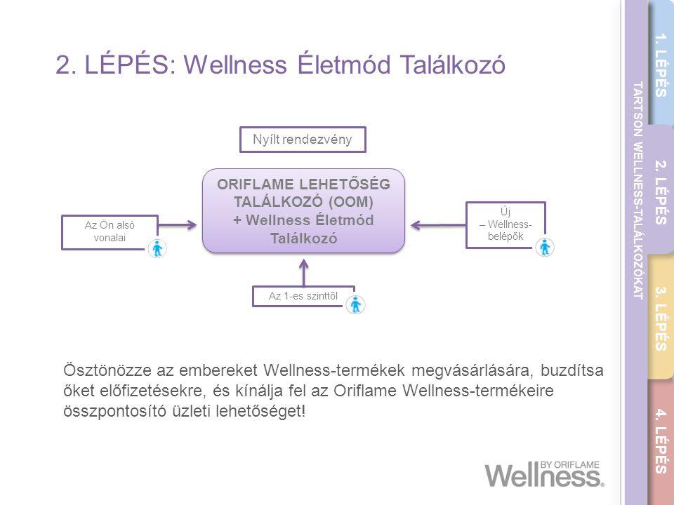 THE WELLNESS CAREER GUIDE 1. LÉPÉS 2. LÉPÉS 3. LÉPÉS 4. LÉPÉS TARTSON WELLNESS-TALÁLKOZÓKAT Új – Wellness- belépők Az 1-es szinttől Nyílt rendezvény A