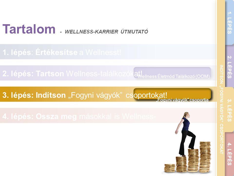 """THE WELLNESS CAREER GUIDE 1. LÉPÉS 2. LÉPÉS 3. LÉPÉS 4. LÉPÉS INDÍTSON """"FOGYNI VÁGYÓK"""" CSOPORTOKAT Tartalom - WELLNESS-KARRIER ÚTMUTATÓ 1. lépés: Érté"""
