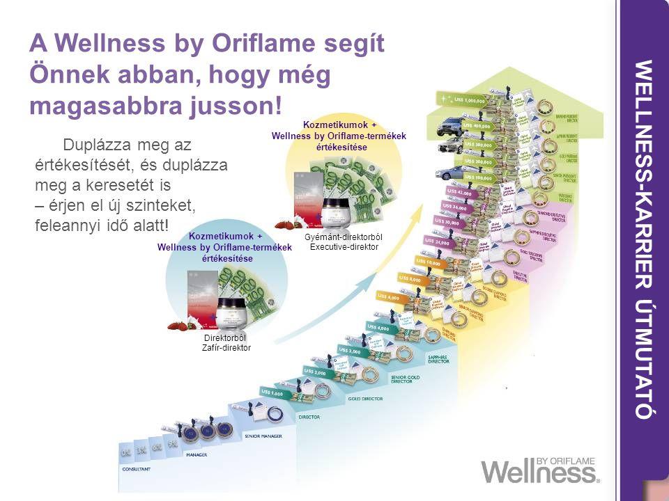 THE WELLNESS CAREER GUIDE Kozmetikumok + Wellness by Oriflame-termékek értékesítése Direktorból Zafír-direktor Gyémánt-direktorból Executive-direktor