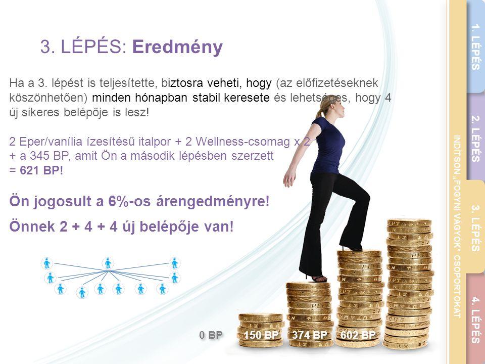 THE WELLNESS CAREER GUIDE 3. LÉPÉS: Eredmény Ha a 3. lépést is teljesítette, biztosra veheti, hogy (az előfizetéseknek köszönhetően) minden hónapban s