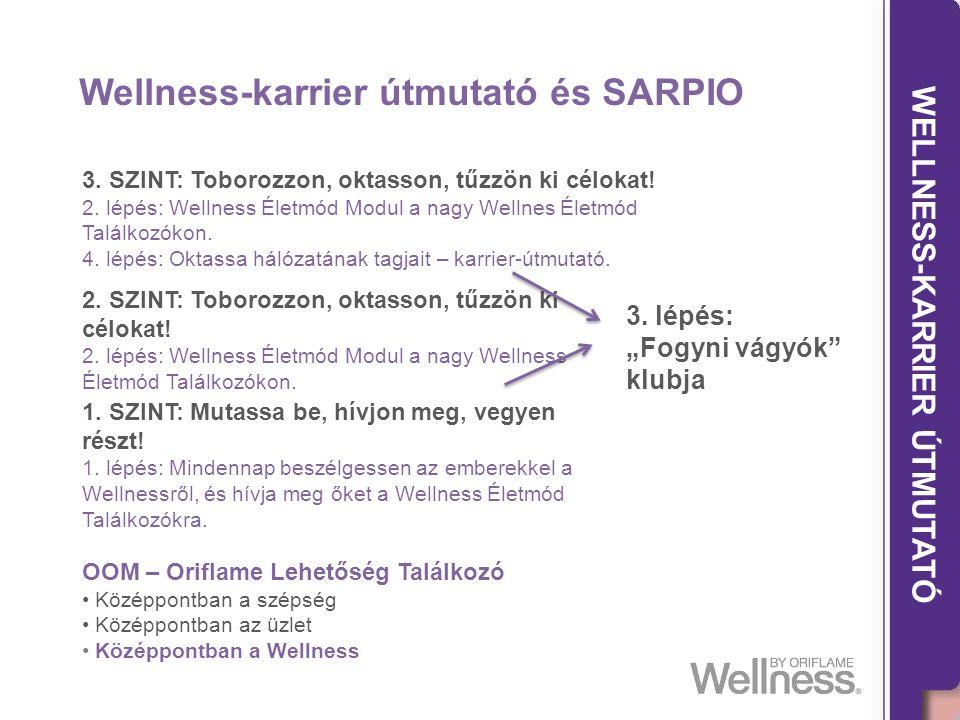 THE WELLNESS CAREER GUIDE WELLNESS-KARRIER ÚTMUTATÓ 2. SZINT: Toborozzon, oktasson, tűzzön ki célokat! 2. lépés: Wellness Életmód Modul a nagy Wellnes