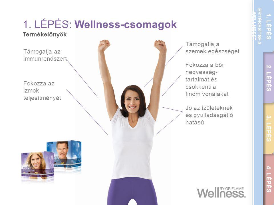 THE WELLNESS CAREER GUIDE 1. LÉPÉS 2. LÉPÉS 3. LÉPÉS 4. LÉPÉS ÉRTÉKESÍTSE A WELLNESST Támogatja az immunrendszert 1. LÉPÉS: Wellness-csomagok Termékel