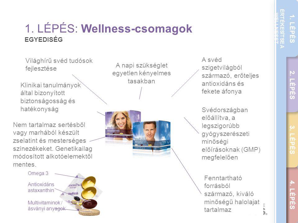 THE WELLNESS CAREER GUIDE 1. LÉPÉS 2. LÉPÉS 3. LÉPÉS 4. LÉPÉS ÉRTÉKESÍTSE A WELLNESST 1. LÉPÉS: Wellness-csomagok EGYEDISÉG Világhírű svéd tudósok fej
