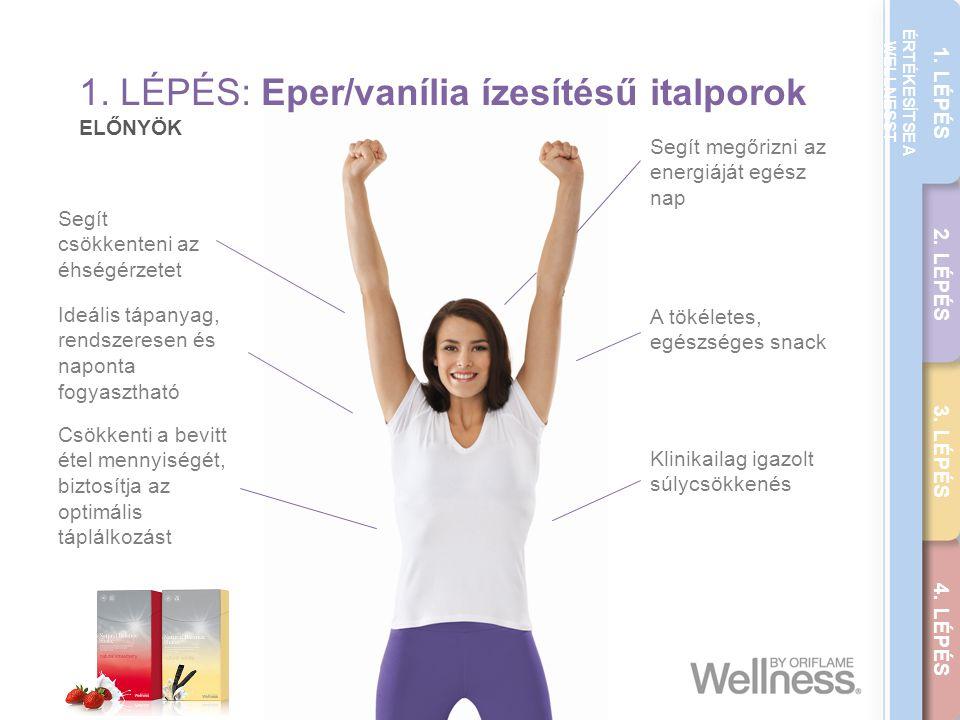 THE WELLNESS CAREER GUIDE 1. LÉPÉS 2. LÉPÉS 3. LÉPÉS 4. LÉPÉS ÉRTÉKESÍTSE A WELLNESST 1. LÉPÉS: Eper/vanília ízesítésű italporok ELŐNYÖK Segít csökken