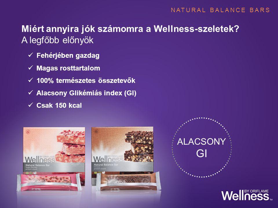 NATURAL BALANCE BARS Fehérjében gazdag Magas rosttartalom 100% természetes összetevők Alacsony Glikémiás index (GI) Csak 150 kcal Miért annyira jók sz