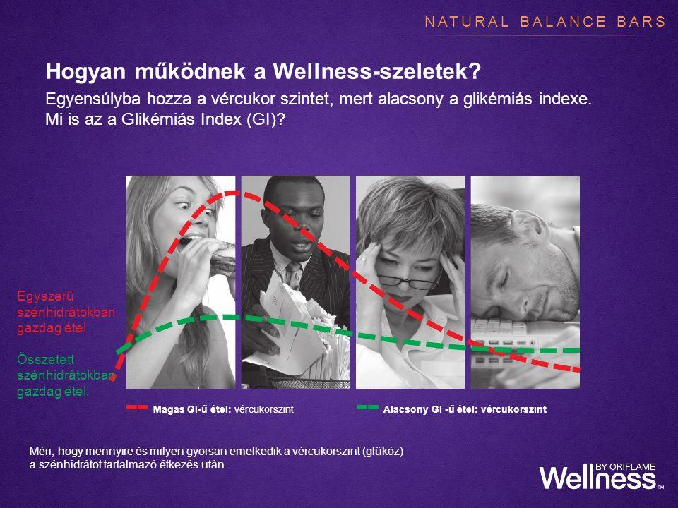 Mi teszi a Wellness-szeleteket annyira egyedivé.