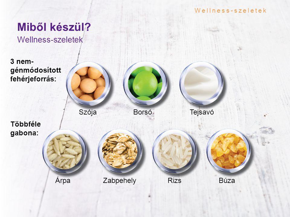 Wellness-szeletek Miből készül? Wellness-szeletek ÁrpaRizsZabpehelyBúza 3 nem- génmódosított fehérjeforrás: Többféle gabona: SzójaBorsóTejsavó