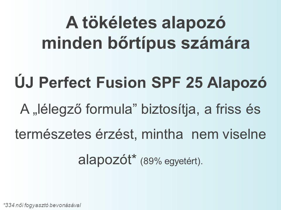 """ÚJ Perfect Fusion SPF 25 Alapozó A """"lélegző formula"""" biztosítja, a friss és természetes érzést, mintha nem viselne alapozót* (89% egyetért). *334 női"""