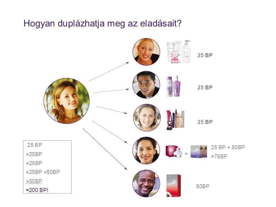 Prospecting with Wellness...1. Beszéljen a Wellness-ről a munkatársainak.