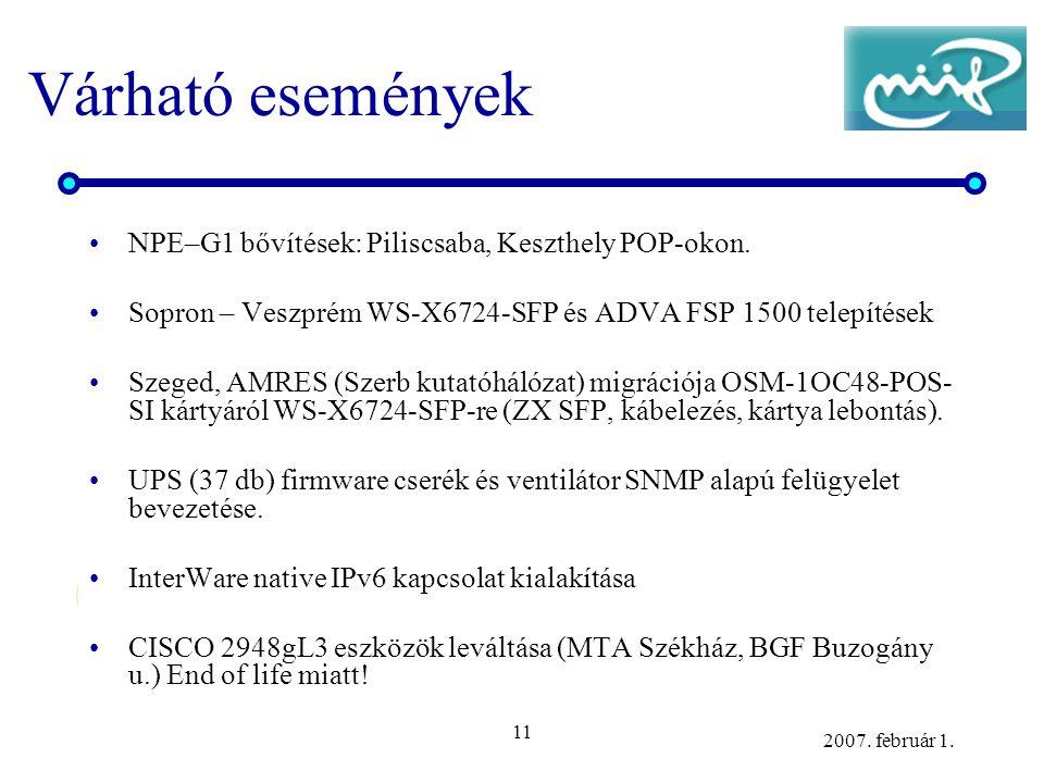 11 2007. február 1. Várható események NPE–G1 bővítések: Piliscsaba, Keszthely POP-okon.