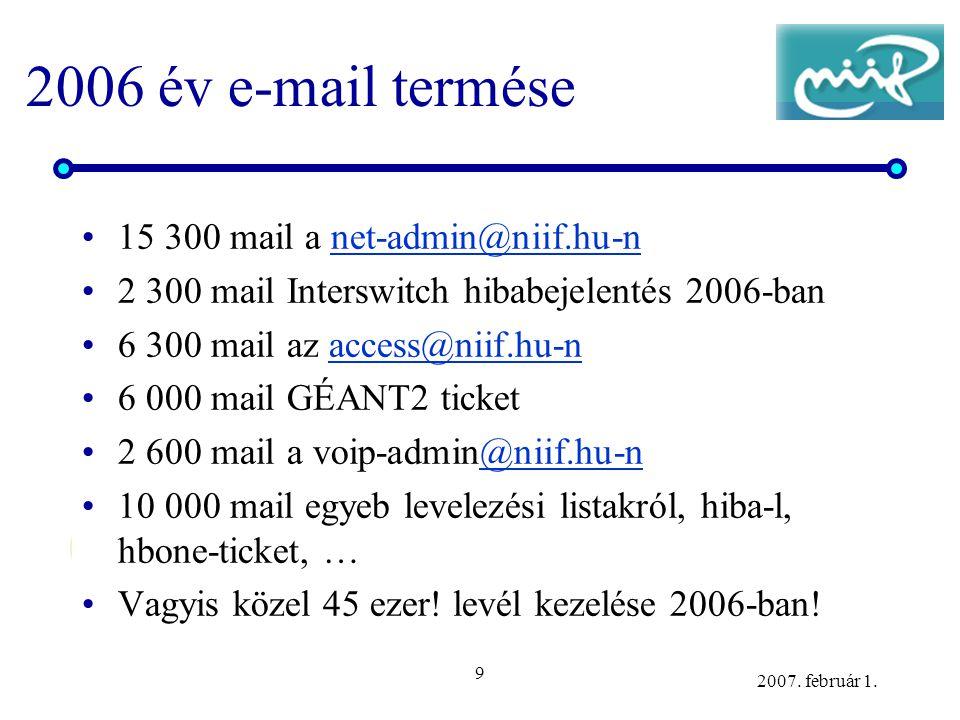 10 2007.február 1. Az elmúlt hónapok eseményei VoIP témában Új deverto kód stabilan üzemel.