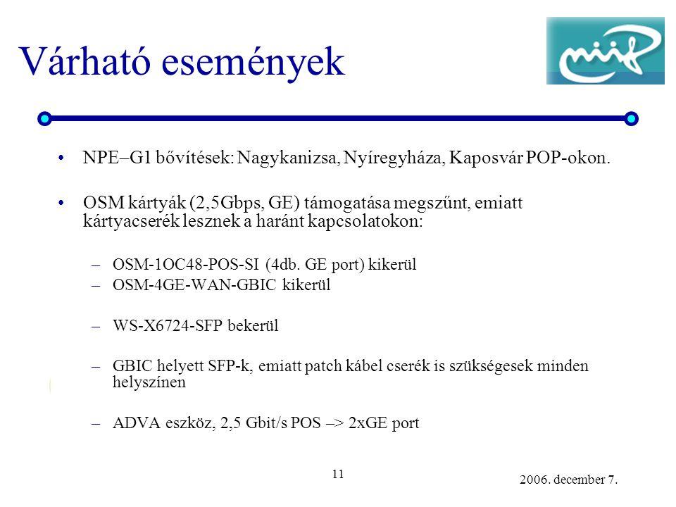 11 2006. december 7. Várható események NPE–G1 bővítések: Nagykanizsa, Nyíregyháza, Kaposvár POP-okon. OSM kártyák (2,5Gbps, GE) támogatása megszűnt, e