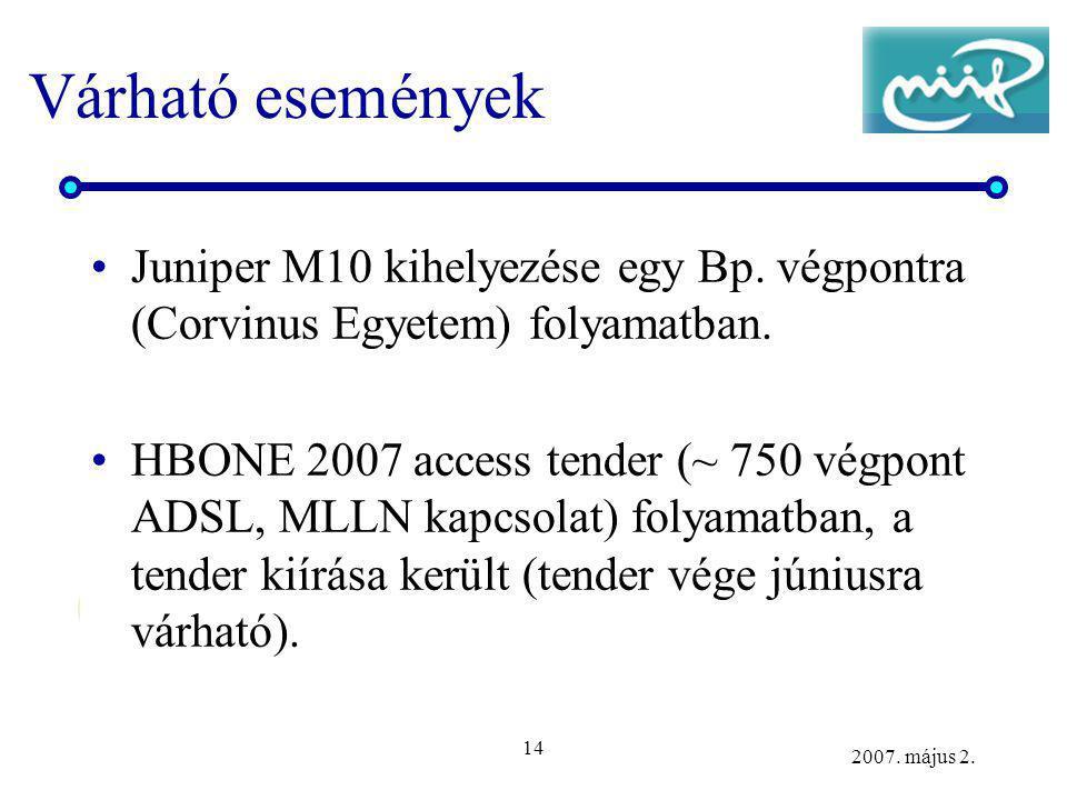 14 2007. május 2. Várható események Juniper M10 kihelyezése egy Bp. végpontra (Corvinus Egyetem) folyamatban. HBONE 2007 access tender (~ 750 végpont