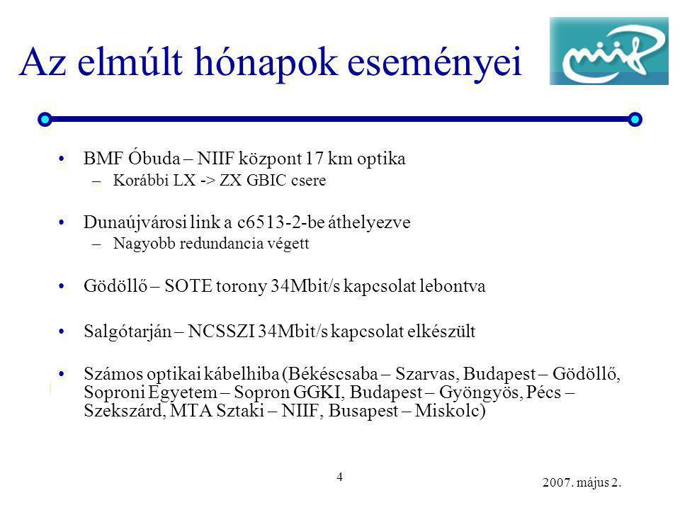 4 2007. május 2. Az elmúlt hónapok eseményei BMF Óbuda – NIIF központ 17 km optika –Korábbi LX -> ZX GBIC csere Dunaújvárosi link a c6513-2-be áthelye