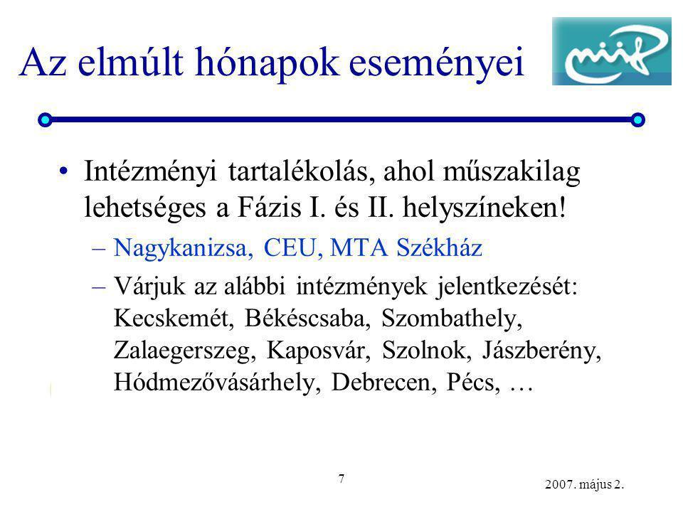 7 2007. május 2. Az elmúlt hónapok eseményei Intézményi tartalékolás, ahol műszakilag lehetséges a Fázis I. és II. helyszíneken! –Nagykanizsa, CEU, MT