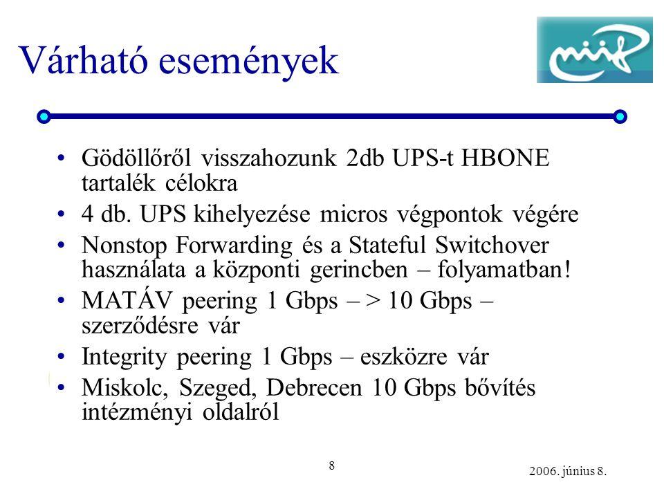 8 2006. június 8. Várható események Gödöllőről visszahozunk 2db UPS-t HBONE tartalék célokra 4 db.