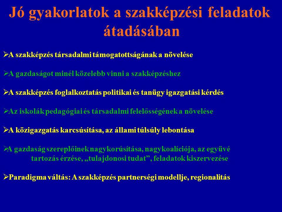 Megoldási lehetőségek  Magyarországon a 18/19 éves korosztály létszáma 125 ezer fő, ebből: 60% érettségit szerez:75 ezer fő 20% szakiskolát végez25 ezer fő 20% nem szerez végzettséget25 ezer fő ebből 15 ezer fő beemelhető lenne a szakképzésbe  35 év alatti segélyezettek közül: 7 ezer még az ált iskolát sem 28 ezer fő 8 ált isk.
