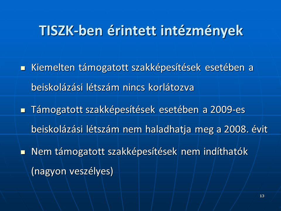 13 TISZK-ben érintett intézmények Kiemelten támogatott szakképesítések esetében a beiskolázási létszám nincs korlátozva Kiemelten támogatott szakképesítések esetében a beiskolázási létszám nincs korlátozva Támogatott szakképesítések esetében a 2009-es beiskolázási létszám nem haladhatja meg a 2008.