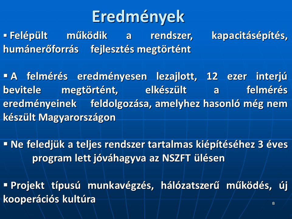 8 Eredmények  Felépült működik a rendszer, kapacitásépítés, humánerőforrás fejlesztés megtörtént  A felmérés eredményesen lezajlott, 12 ezer interjú bevitele megtörtént, elkészült a felmérés eredményeinek feldolgozása, amelyhez hasonló még nem készült Magyarországon  Ne feledjük a teljes rendszer tartalmas kiépítéséhez 3 éves program lett jóváhagyva az NSZFT ülésen  Projekt típusú munkavégzés, hálózatszerű működés, új kooperációs kultúra