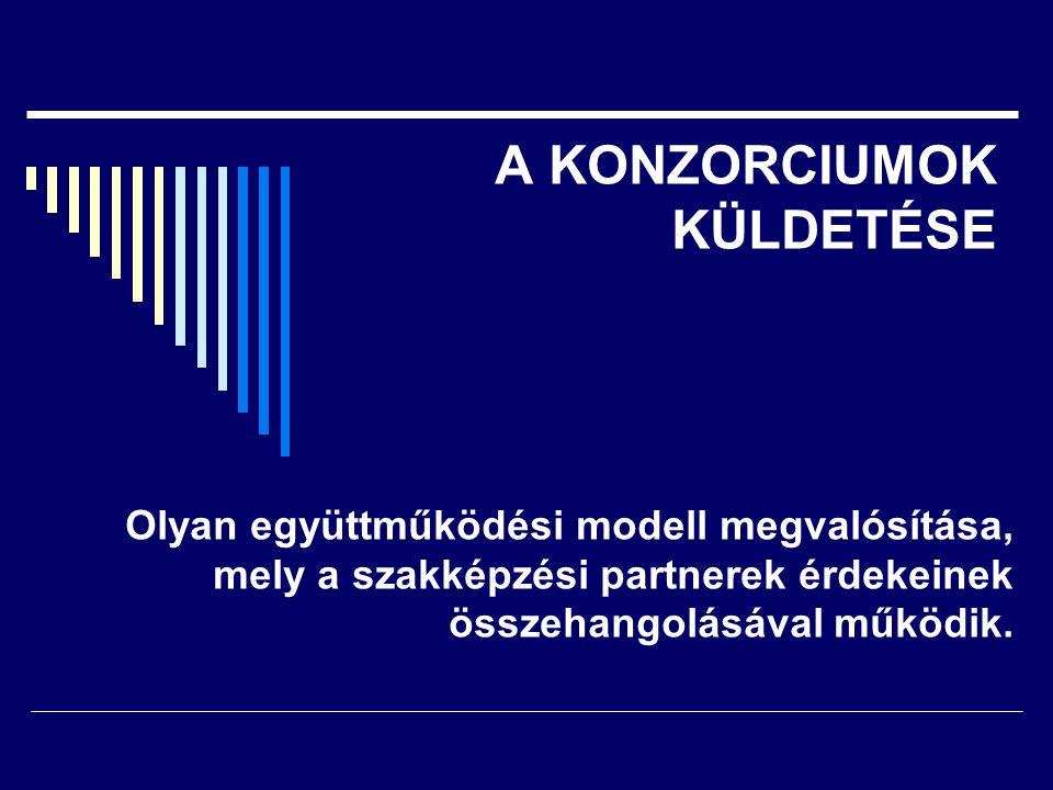A KONZORCIUMOK KÜLDETÉSE Olyan együttműködési modell megvalósítása, mely a szakképzési partnerek érdekeinek összehangolásával működik.