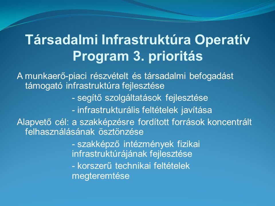 Társadalmi Infrastruktúra Operatív Program 3.