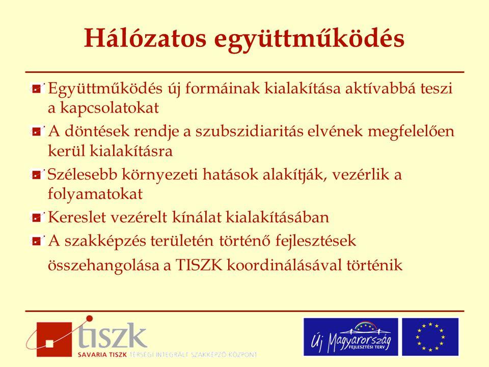 Hálózatos együttműködés Együttműködés új formáinak kialakítása aktívabbá teszi a kapcsolatokat A döntések rendje a szubszidiaritás elvének megfelelően