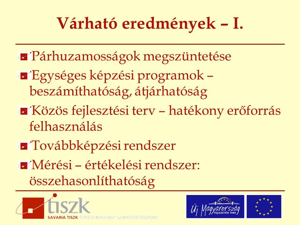 Várható eredmények – I. Párhuzamosságok megszüntetése Egységes képzési programok – beszámíthatóság, átjárhatóság Közös fejlesztési terv – hatékony erő
