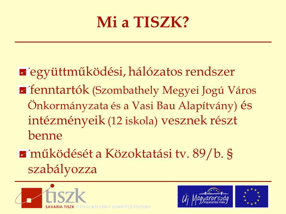 Mi a TISZK? együttműködési, hálózatos rendszer fenntartók (Szombathely Megyei Jogú Város Önkormányzata és a Vasi Bau Alapítvány) és intézményeik (12 i