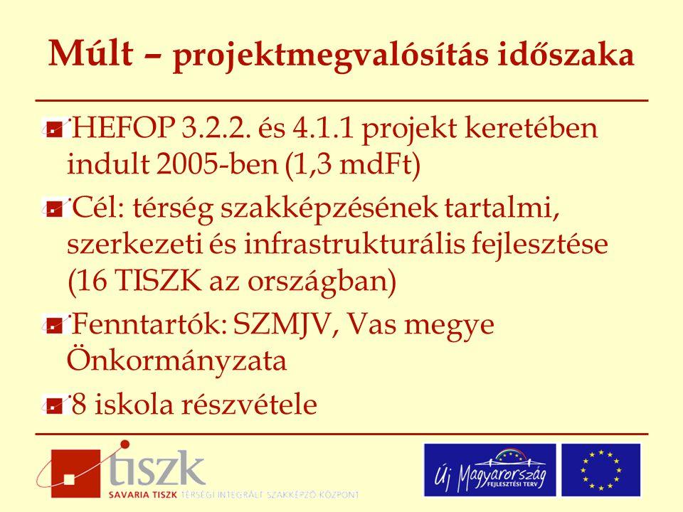 Múlt – projektmegvalósítás időszaka HEFOP 3.2.2. és 4.1.1 projekt keretében indult 2005-ben (1,3 mdFt) Cél: térség szakképzésének tartalmi, szerkezeti