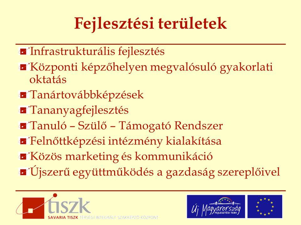 Köszönöm a figyelmet! Szabó Leventéné www.savariatiszk.hu www.savariatiszk.hu 06-30/477-5164