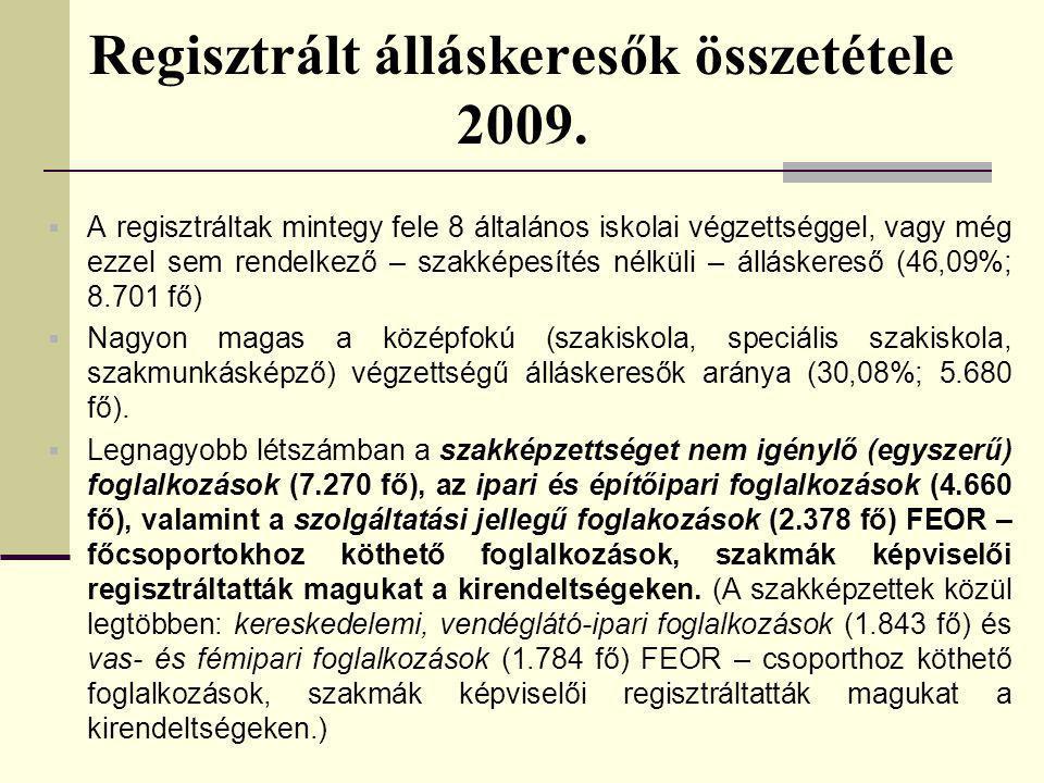 Regisztrált álláskeresők összetétele 2009.
