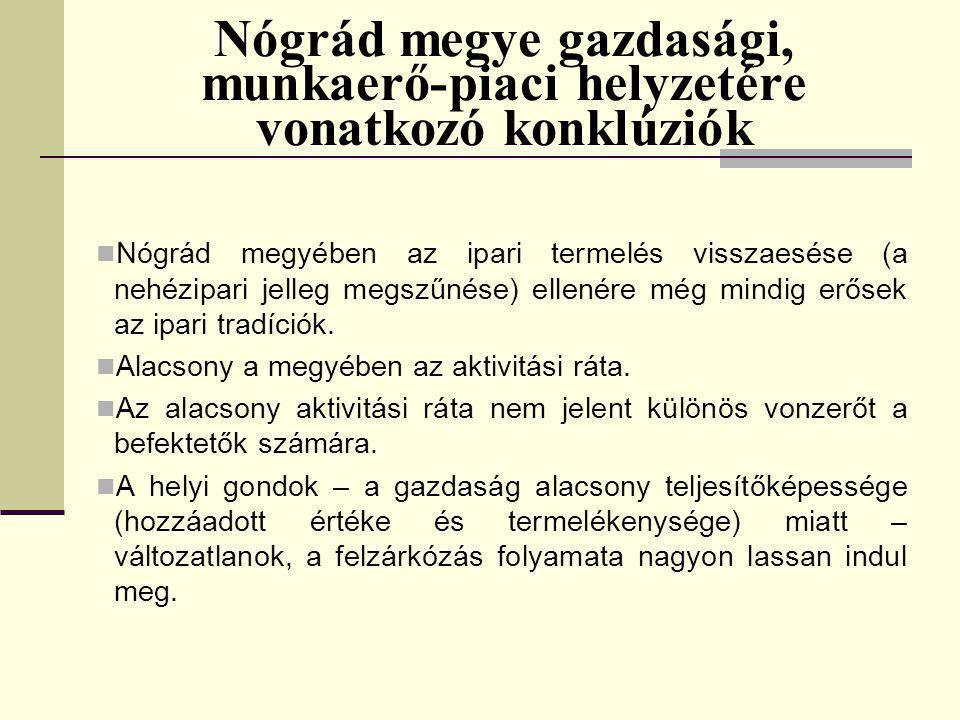 Nógrád megye gazdasági, munkaerő-piaci helyzetére vonatkozó konklúziók Nógrád megyében az ipari termelés visszaesése (a nehézipari jelleg megszűnése) ellenére még mindig erősek az ipari tradíciók.
